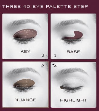Three 4D eye palette makeup step