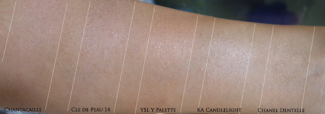 Kevyn Aucoin Candlelight swatch comparisons